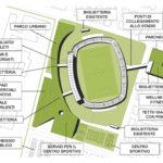 Planimetria generale del progetto