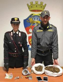 Carabinieri Finanza