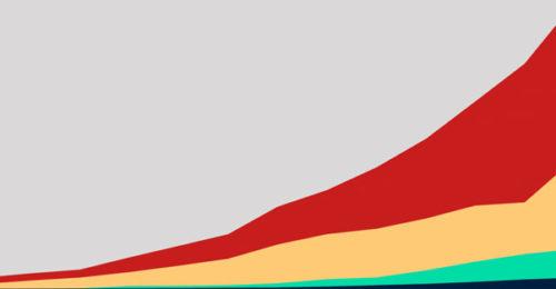 Grafico Casi Di Covid 19